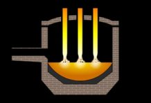 Best-Electric-Furnaces